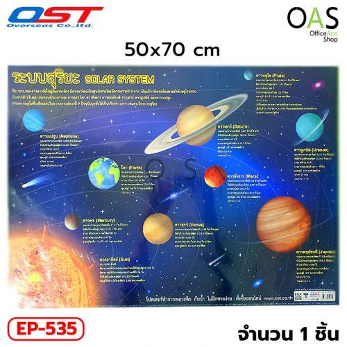 Plastic Poster Solar System OST โปสเตอร์ พลาสติก ระบบสุริยะ โอเอสที 50x70 cm #EP-535
