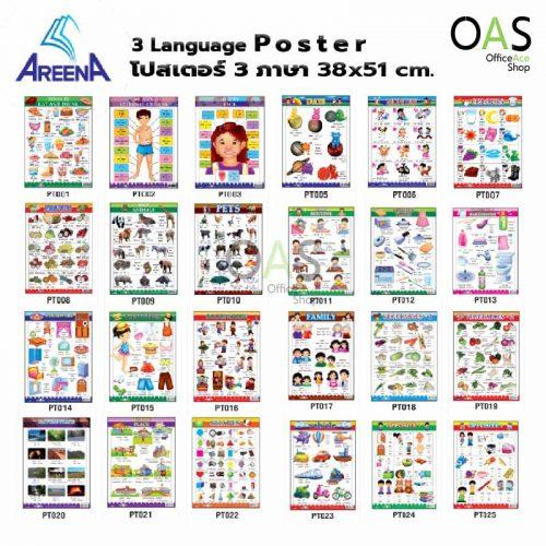 AREENA 3 Language Poster 38x51cm