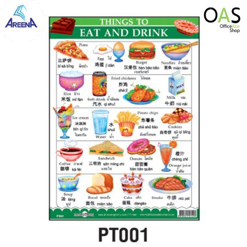 PT001 : THINGS TO – EAT AND DRINK